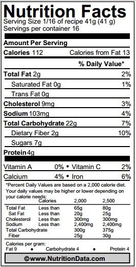 Nutrition Facts - Pan de avena y plátano